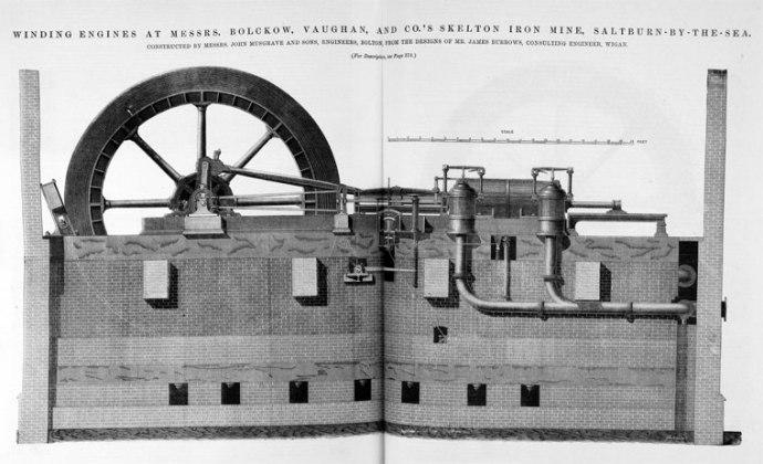 winding-engine-skelton-mine