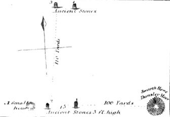 Swarth Howe Plan - Robert Knox 1855