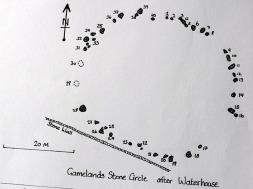 Gamelands Plan
