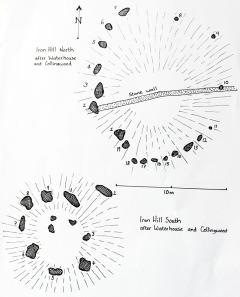 Iron Hill Plan