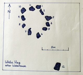White Hag Plan