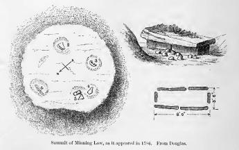 Minninglow